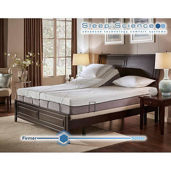 Can You Sell A Used Mattress In Australia Beautiful Mattresses
